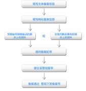 新疆网站备案流程